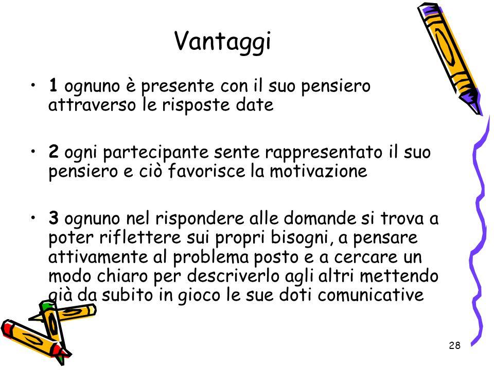 Vantaggi1 ognuno è presente con il suo pensiero attraverso le risposte date.