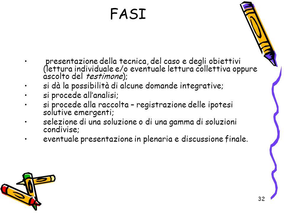 FASI presentazione della tecnica, del caso e degli obiettivi (lettura individuale e/o eventuale lettura collettiva oppure ascolto del testimone);