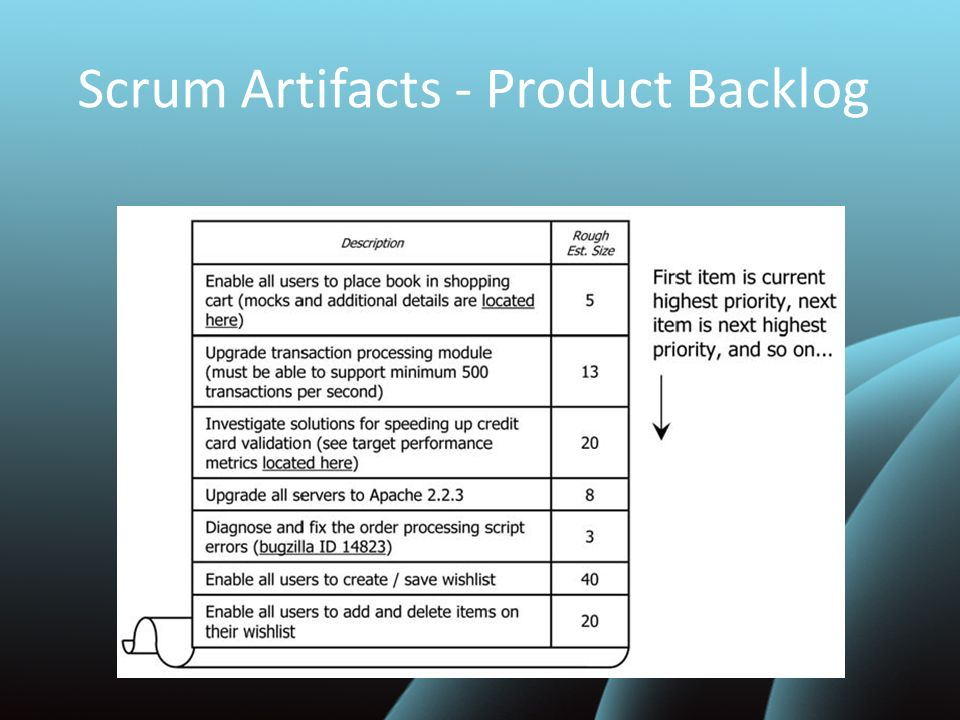 Scrum Artifacts - Product Backlog