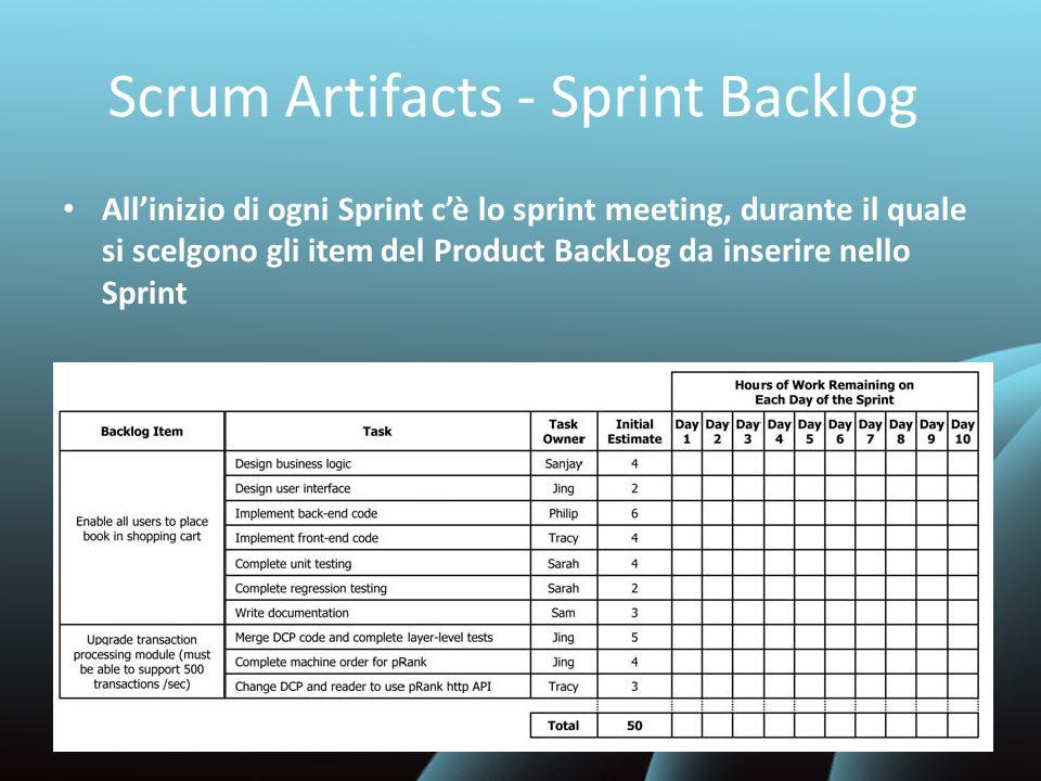 Scrum Artifacts - Sprint Backlog