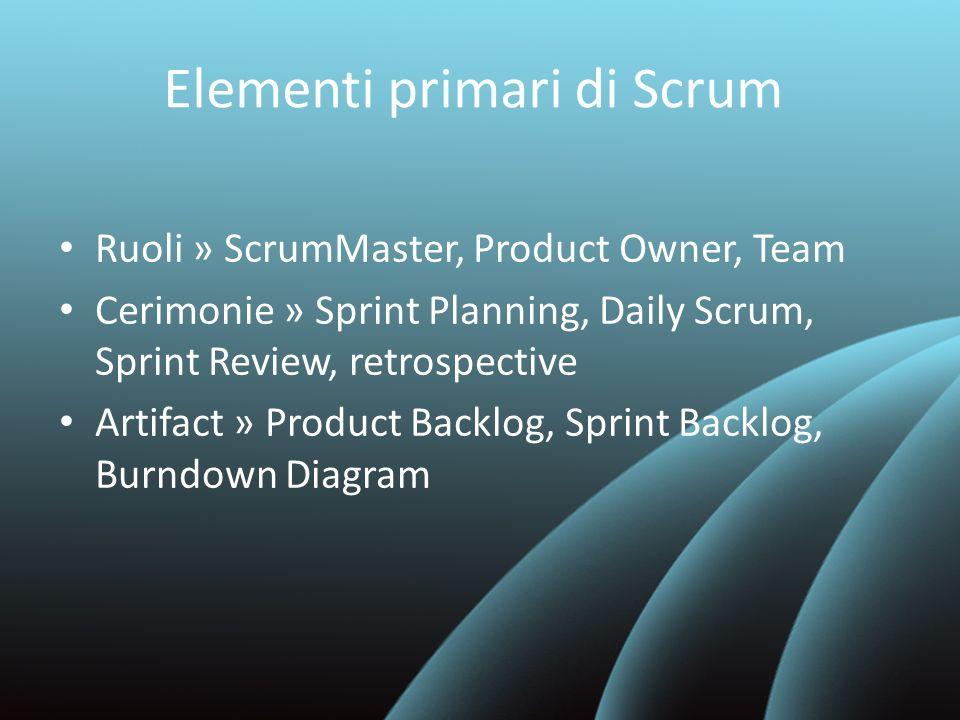 Elementi primari di Scrum