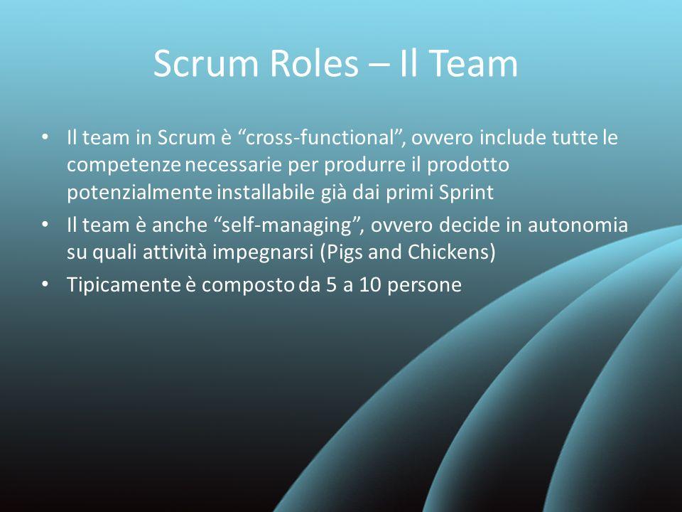 Scrum Roles – Il Team