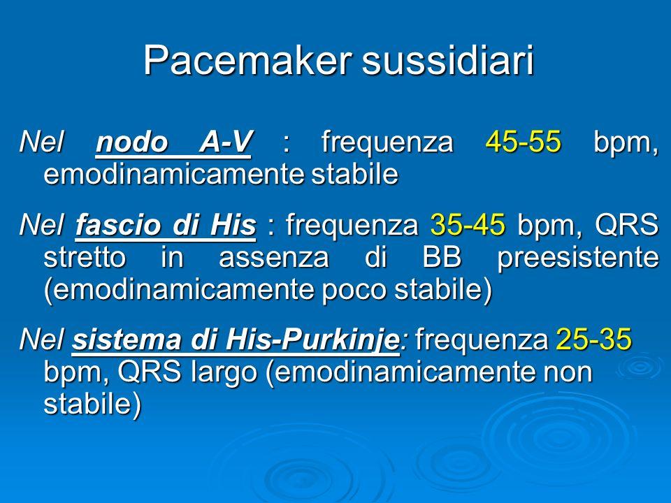 Pacemaker sussidiariNel nodo A-V : frequenza 45-55 bpm, emodinamicamente stabile.