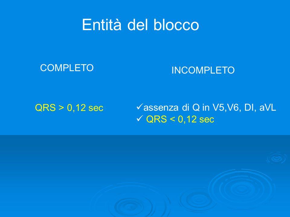 Entità del blocco COMPLETO INCOMPLETO QRS > 0,12 sec