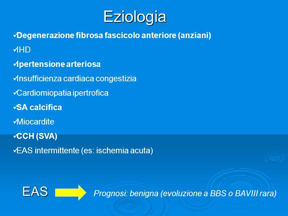 Eziologia EAS Degenerazione fibrosa fascicolo anteriore (anziani) IHD