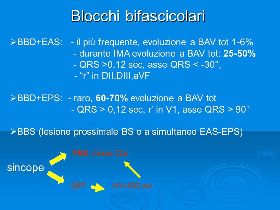 Blocchi bifascicolari