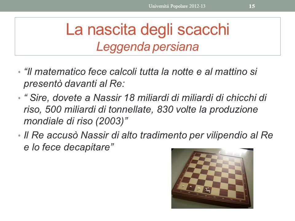 La nascita degli scacchi Leggenda persiana