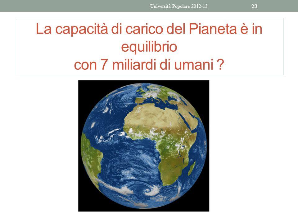Università Popolare 2012-13 La capacità di carico del Pianeta è in equilibrio con 7 miliardi di umani