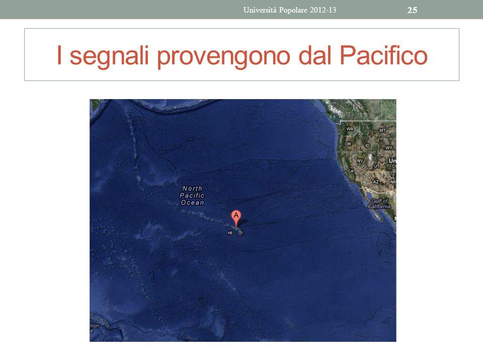I segnali provengono dal Pacifico