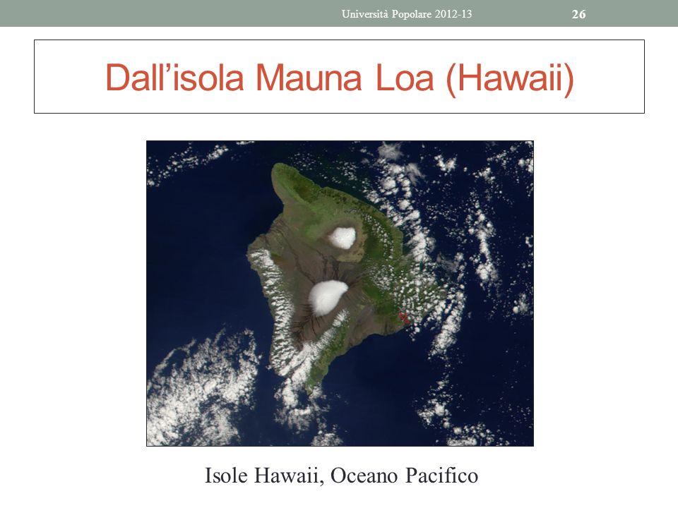 Dall'isola Mauna Loa (Hawaii)