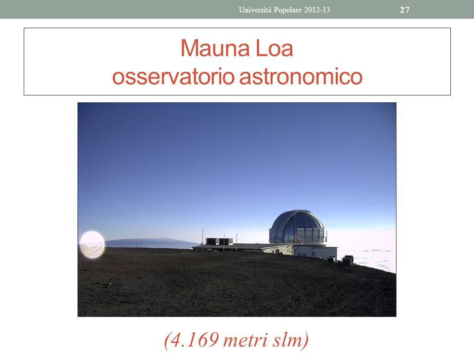 Mauna Loa osservatorio astronomico