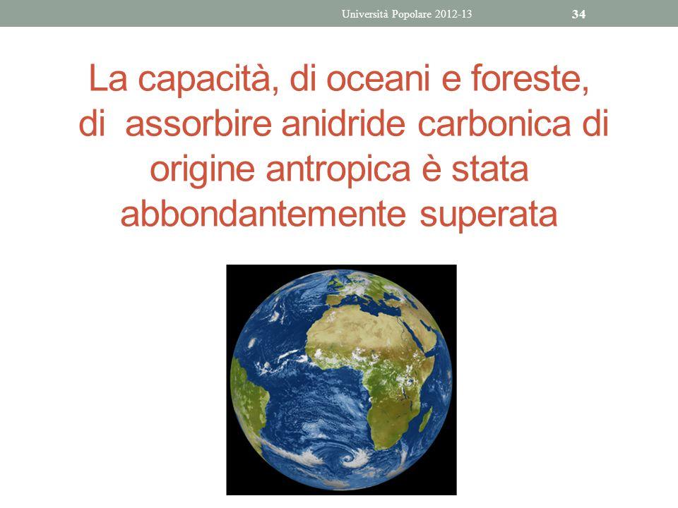 Università Popolare 2012-13 La capacità, di oceani e foreste, di assorbire anidride carbonica di origine antropica è stata abbondantemente superata.