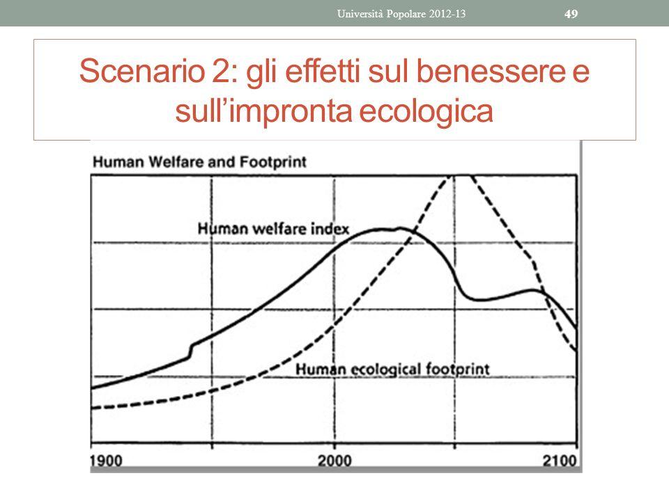 Scenario 2: gli effetti sul benessere e sull'impronta ecologica