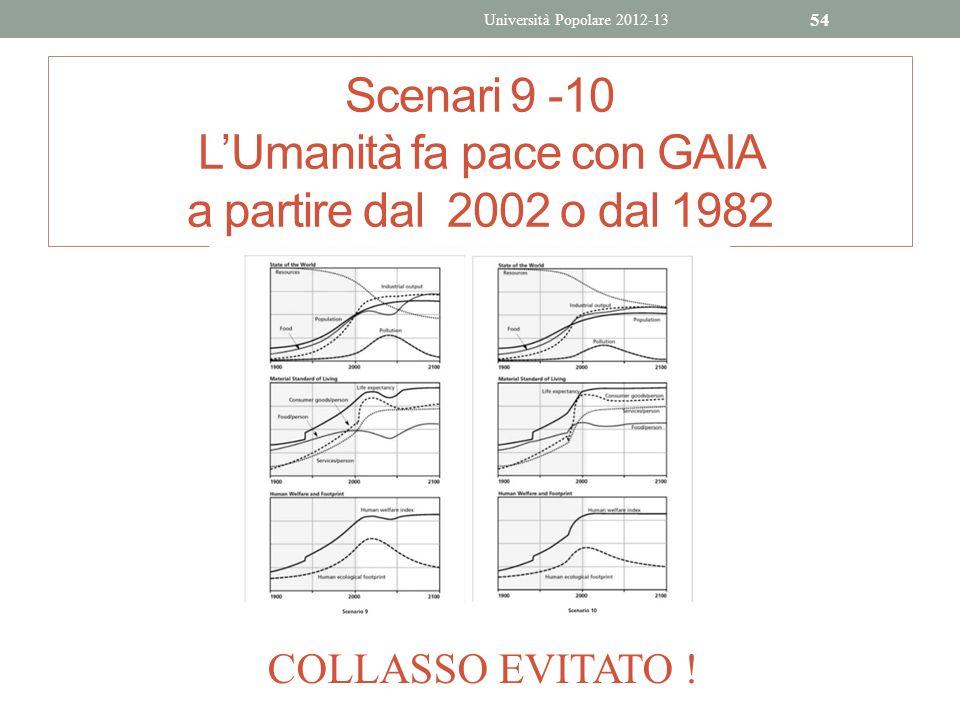 Scenari 9 -10 L'Umanità fa pace con GAIA a partire dal 2002 o dal 1982