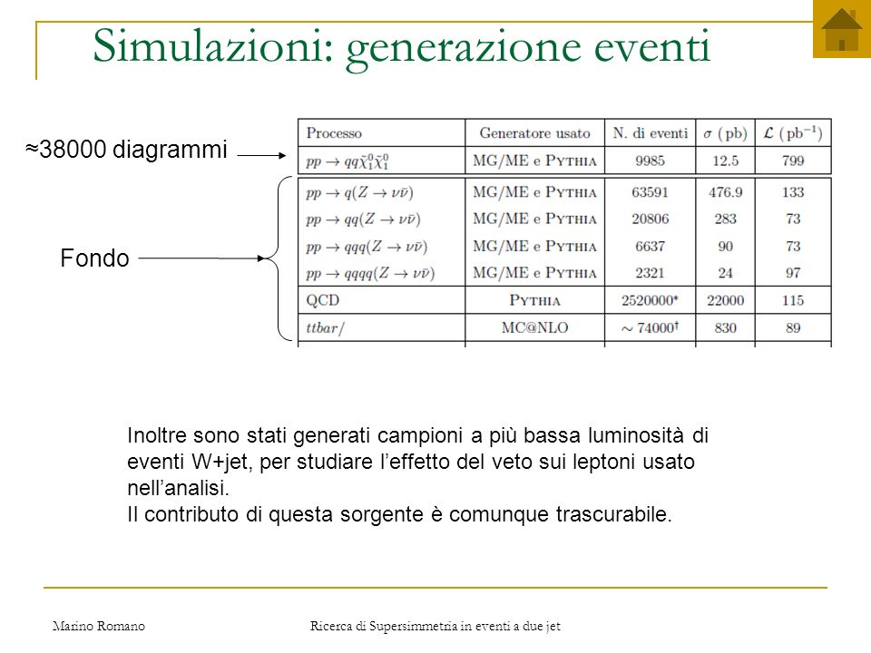 Simulazioni: generazione eventi
