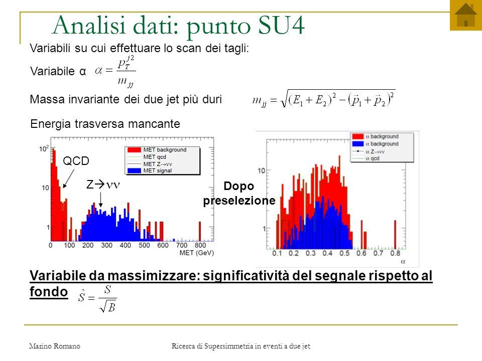Ricerca di Supersimmetria in eventi a due jet