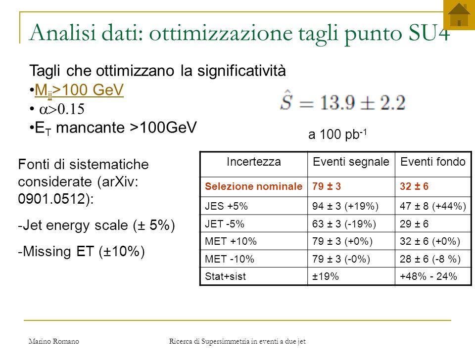 Analisi dati: ottimizzazione tagli punto SU4