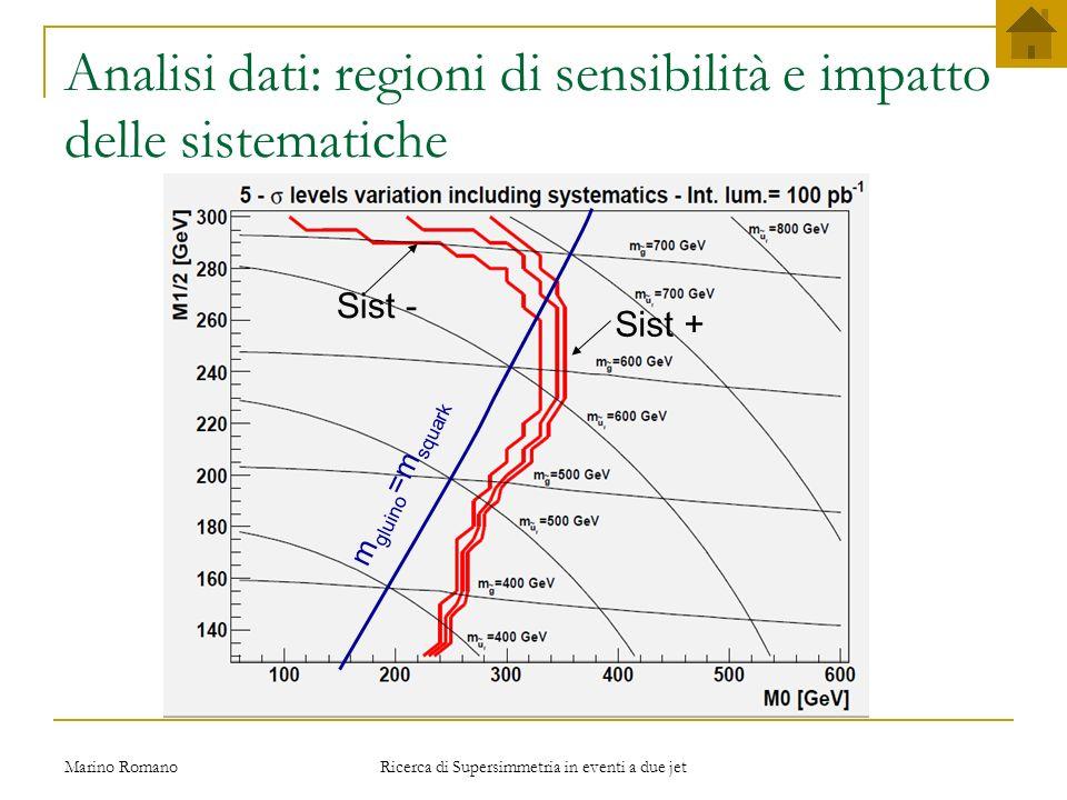 Analisi dati: regioni di sensibilità e impatto delle sistematiche