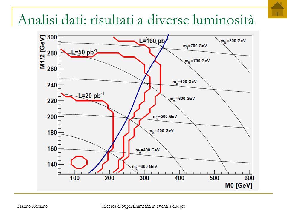 Analisi dati: risultati a diverse luminosità