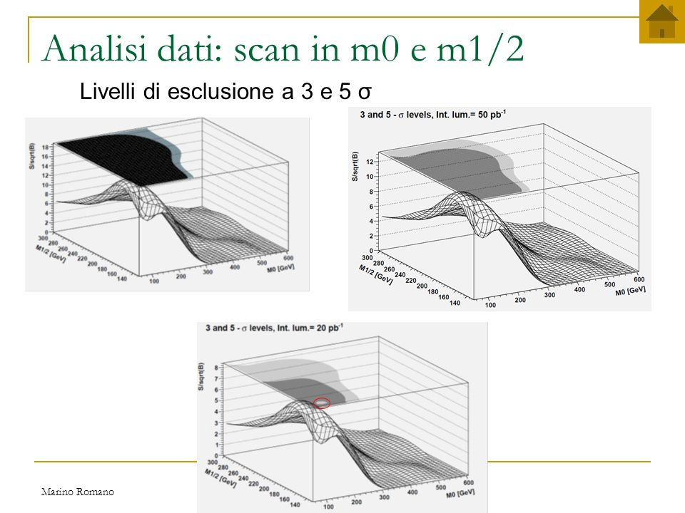 Analisi dati: scan in m0 e m1/2
