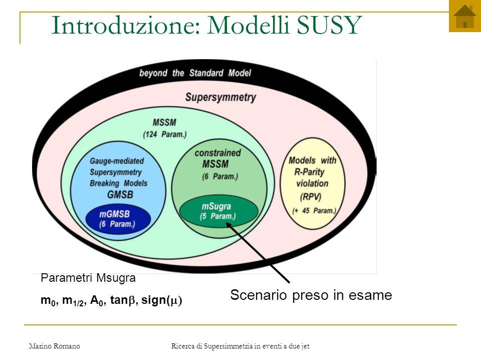 Introduzione: Modelli SUSY