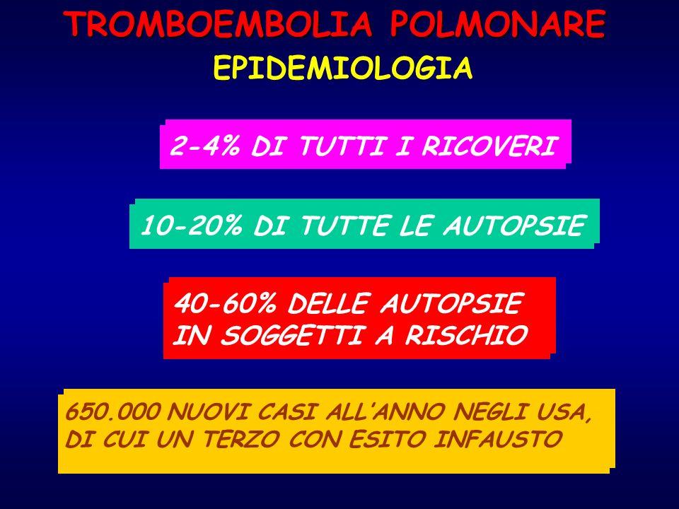TROMBOEMBOLIA POLMONARE
