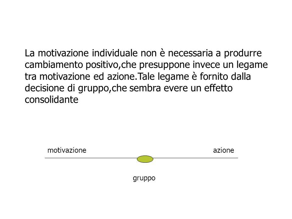 La motivazione individuale non è necessaria a produrre cambiamento positivo,che presuppone invece un legame tra motivazione ed azione.Tale legame è fornito dalla decisione di gruppo,che sembra evere un effetto consolidante