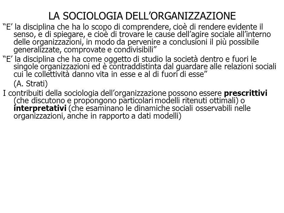 LA SOCIOLOGIA DELL'ORGANIZZAZIONE