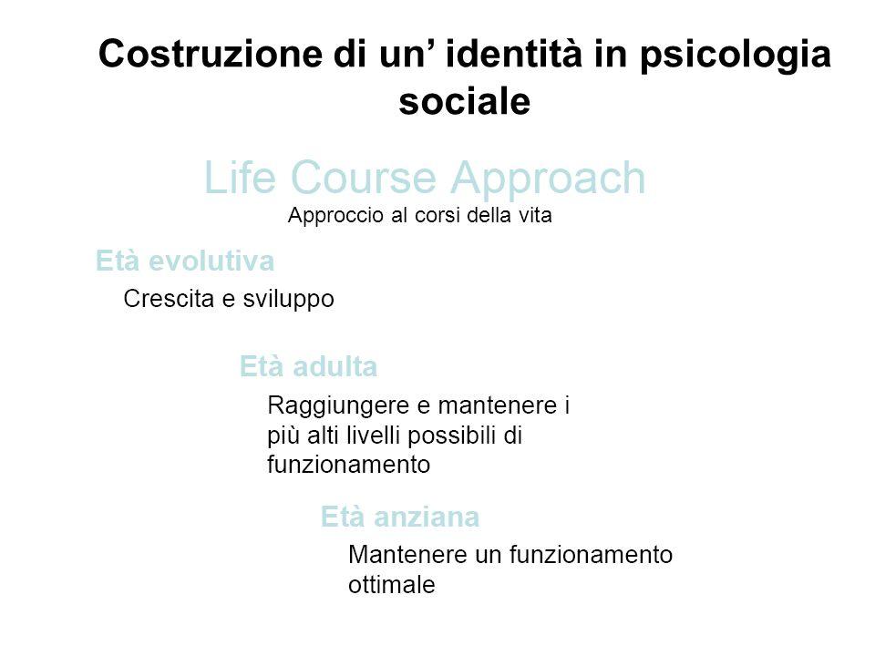 Costruzione di un' identità in psicologia sociale