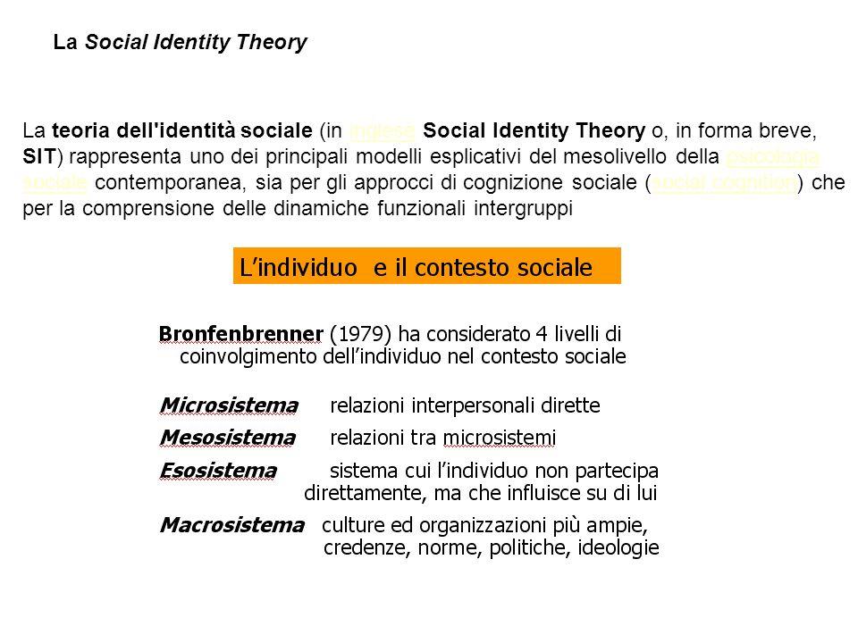 La Social Identity Theory