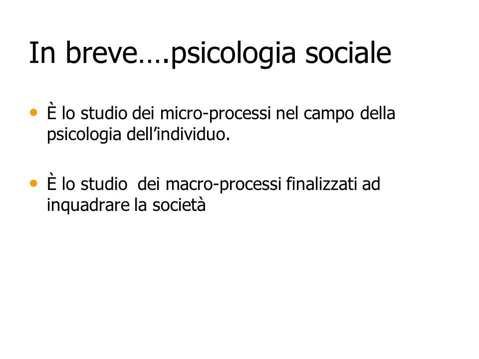 In breve….psicologia sociale