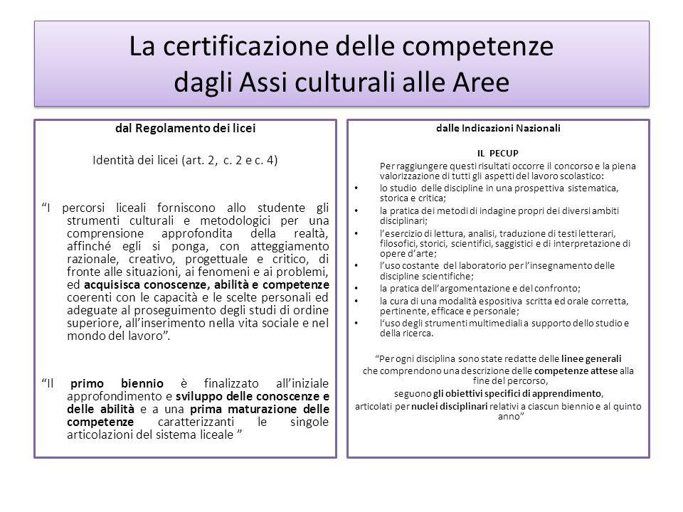La certificazione delle competenze dagli Assi culturali alle Aree