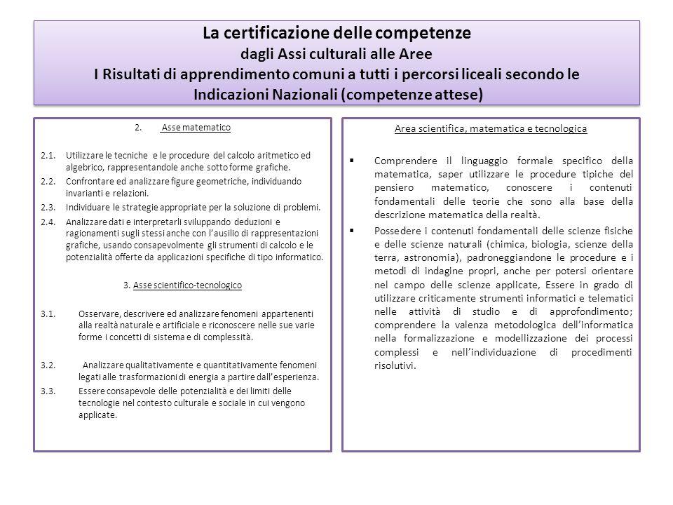 La certificazione delle competenze dagli Assi culturali alle Aree I Risultati di apprendimento comuni a tutti i percorsi liceali secondo le Indicazioni Nazionali (competenze attese)