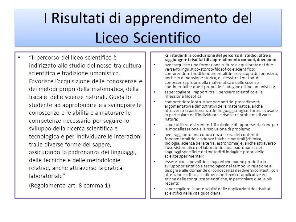 I Risultati di apprendimento del Liceo Scientifico