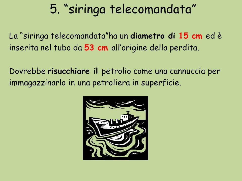 5. siringa telecomandata
