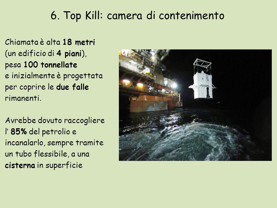 6. Top Kill: camera di contenimento
