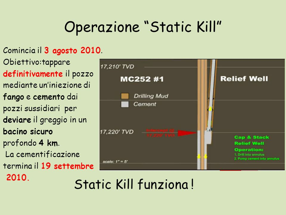 Operazione Static Kill