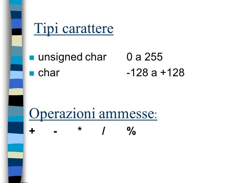 Tipi carattere Operazioni ammesse: unsigned char 0 a 255