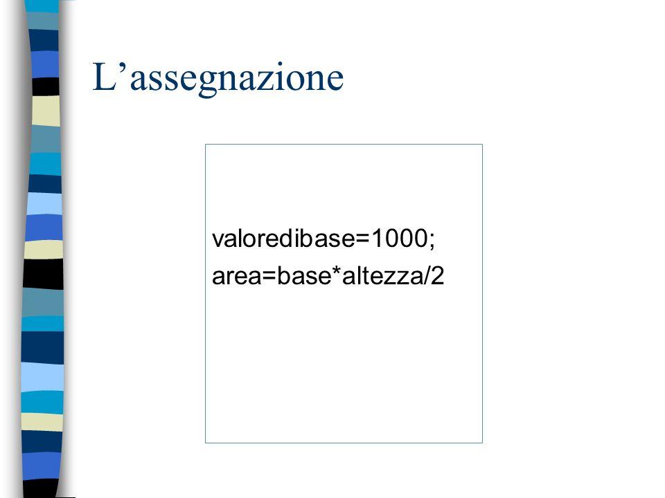 L'assegnazione valoredibase=1000; area=base*altezza/2