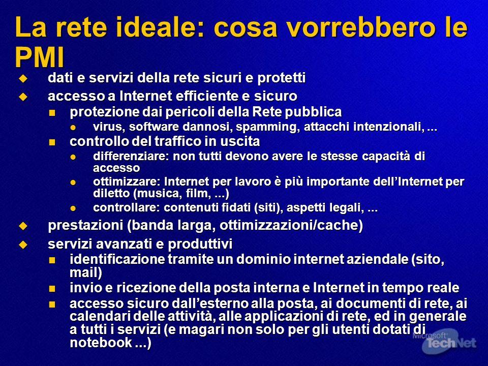 La rete ideale: cosa vorrebbero le PMI