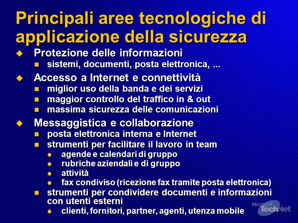 Principali aree tecnologiche di applicazione della sicurezza