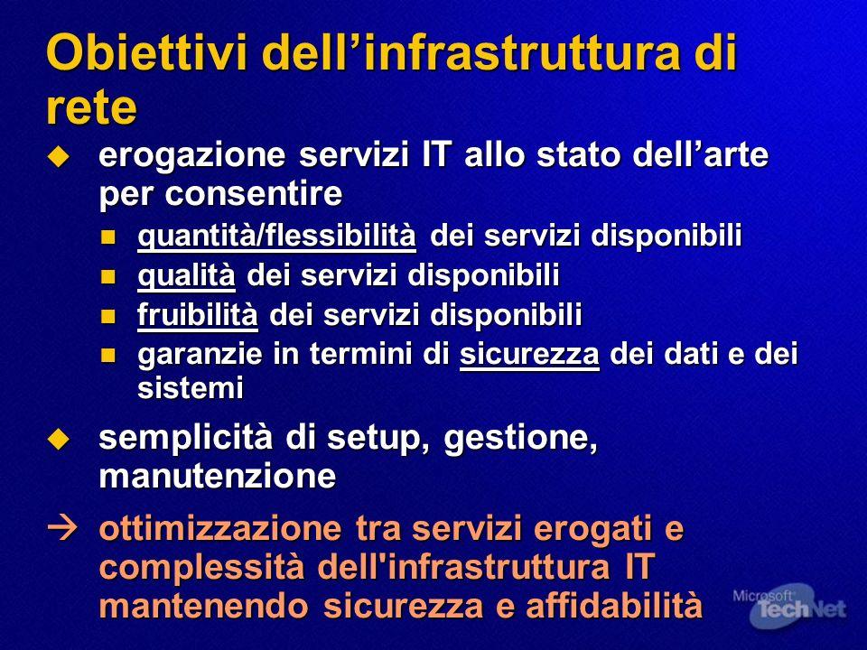 Obiettivi dell'infrastruttura di rete