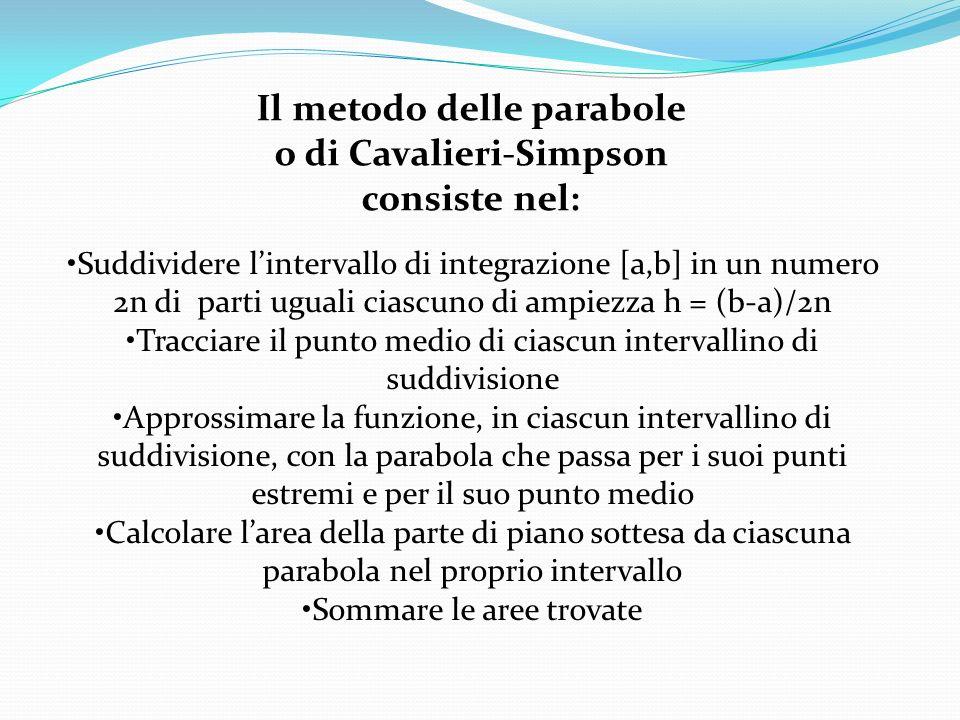 Il metodo delle parabole o di Cavalieri-Simpson