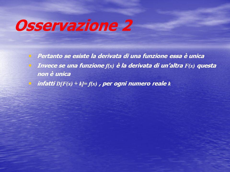Osservazione 2 Pertanto se esiste la derivata di una funzione essa è unica.