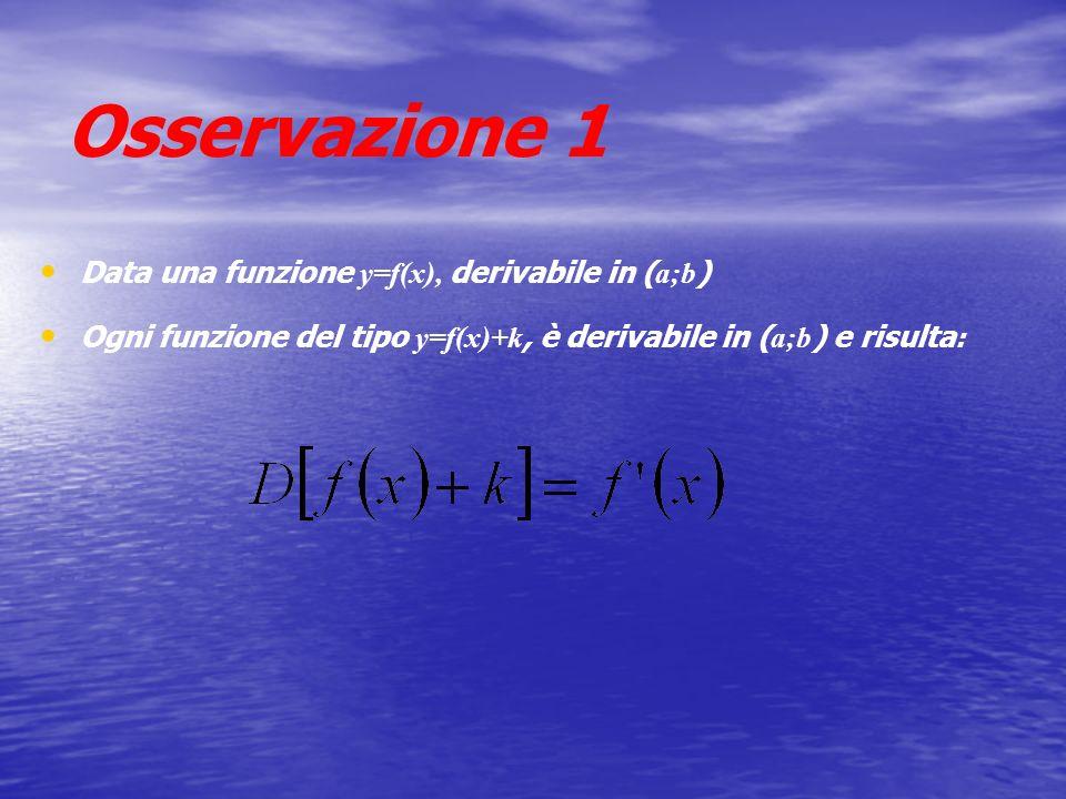 Osservazione 1 Data una funzione y=f(x), derivabile in (a;b)