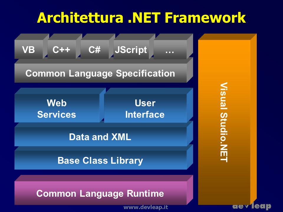 Architettura .NET Framework