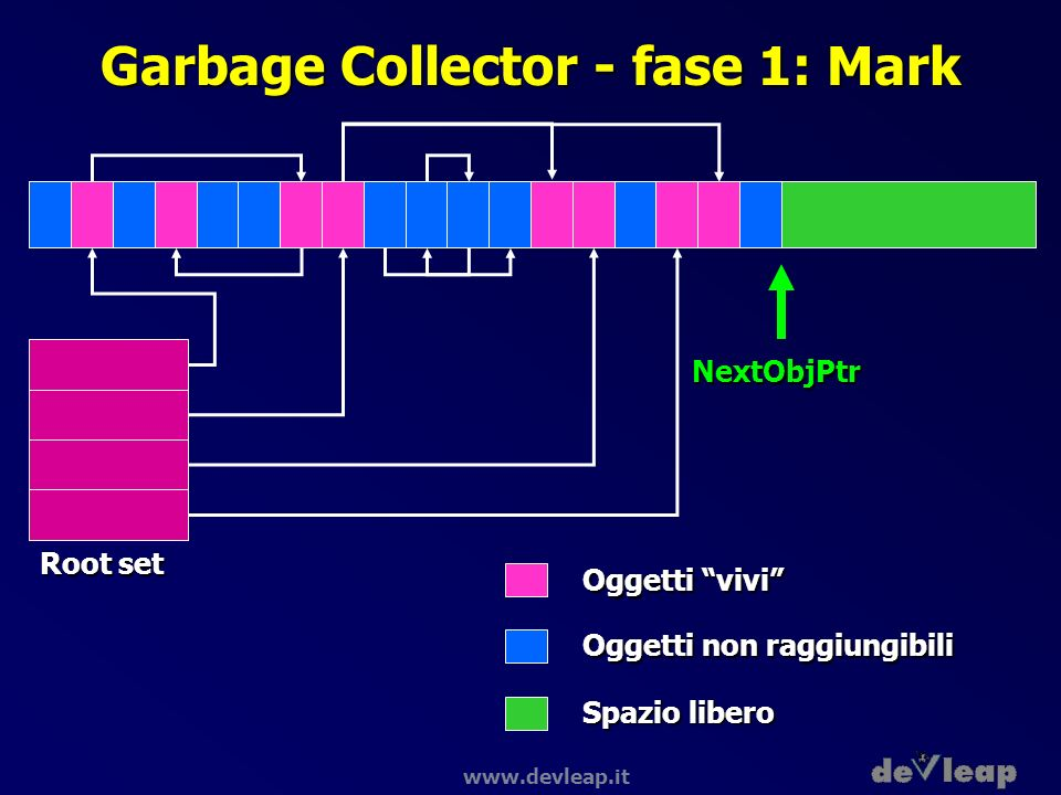 Garbage Collector - fase 1: Mark