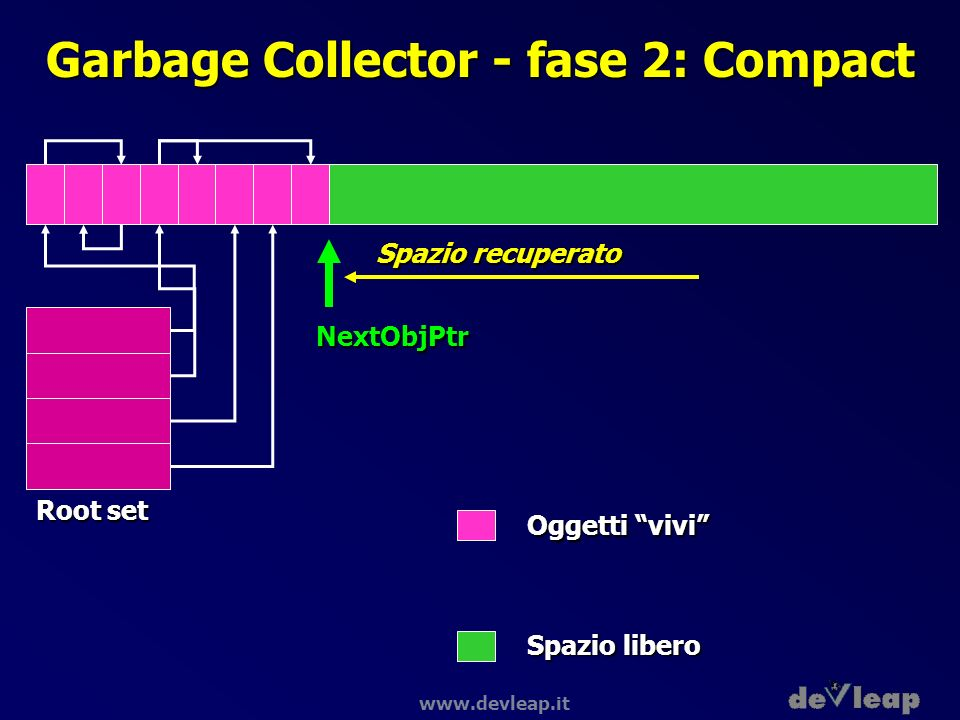 Garbage Collector - fase 2: Compact