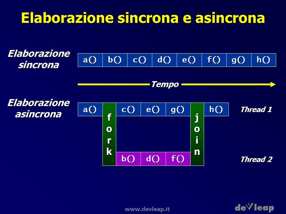 Elaborazione sincrona e asincrona