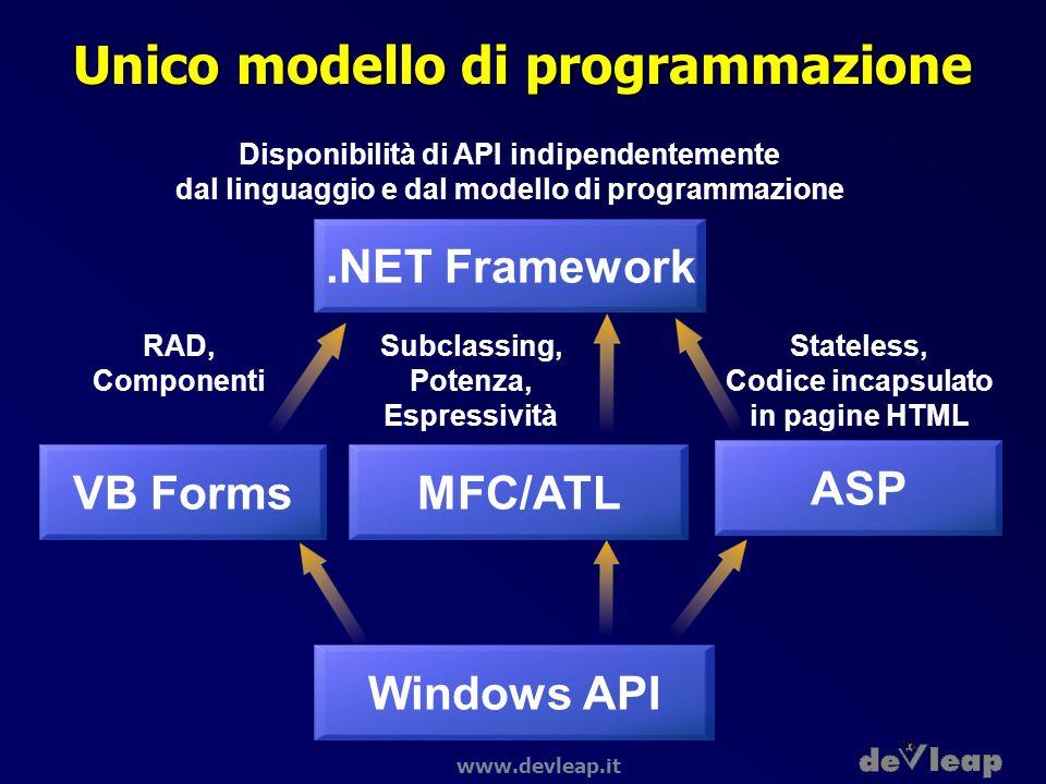 Unico modello di programmazione